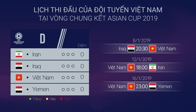 Lich thi dau bong da viet nam asian 2019